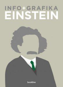 Einstein - Info+grafika